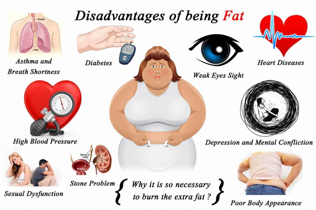 How To Manage Obesity Naturally Consultant Portal